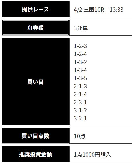 三国10レース